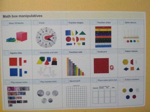 Math box-manipulatives